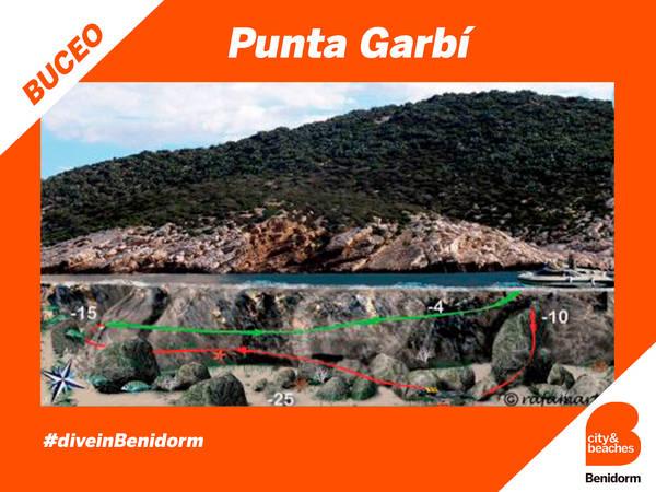 Punta Garbí